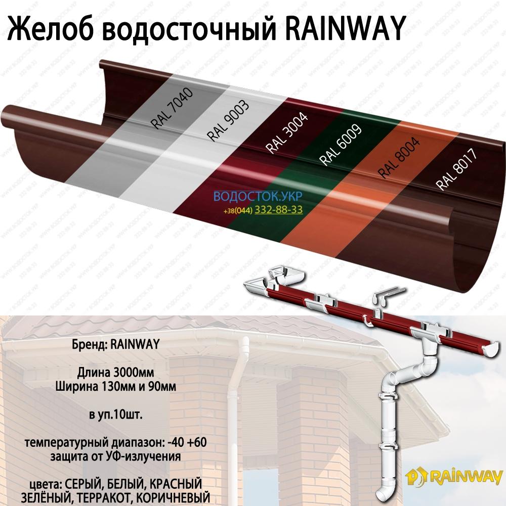 Rainway - ВОДОСТОК - это RAINWAY