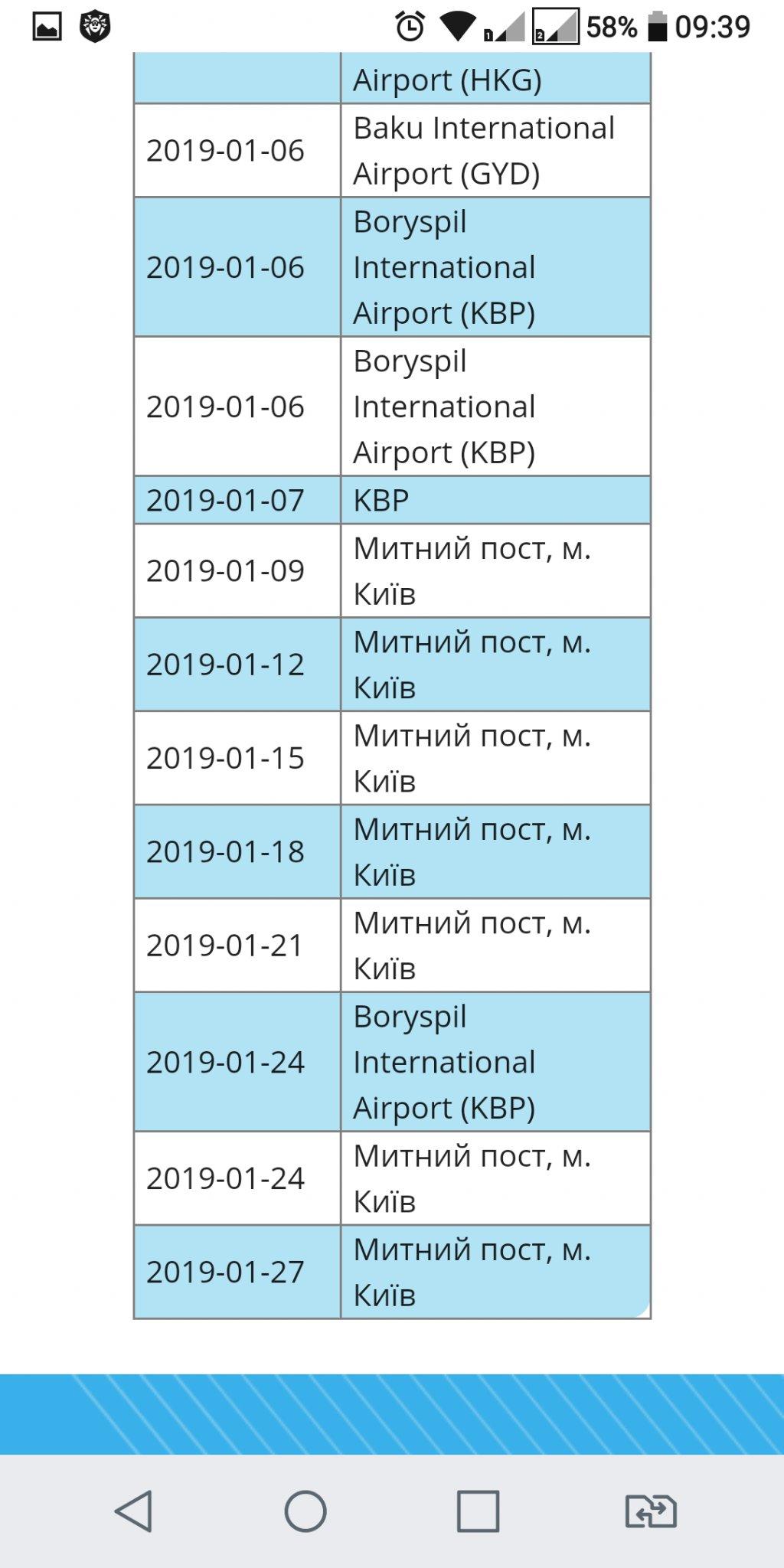 UTEC Express - Ужас. посилки нет и не движется UTECP5809034234YQ