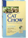 Корм Cat Chow отзывы