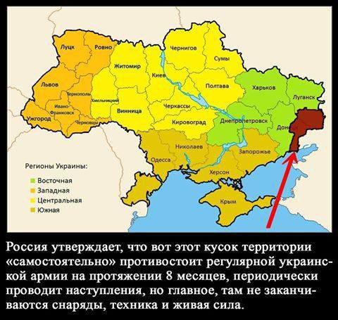 Евромайдан - Просто, информация к размышлению.
