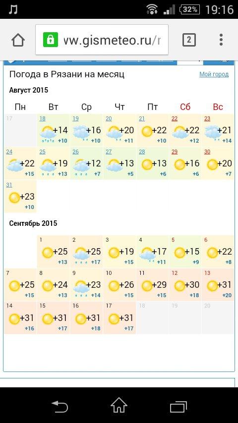 GISMETEO - Ужасный прогноз погоды!!!