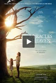 Чудеса с небес (Фильм 2016)