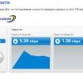 Отзыв о Интертелеком: Моя скорость сегодня.
