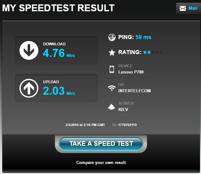 Мобильный интернет Интертелеком - Показатели скорости роутер Huawei 5321