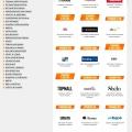 Отзыв о Cash4brands: Приятные покупки в интернет магазинах