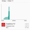 Фото к отзыву Vodafone Украина