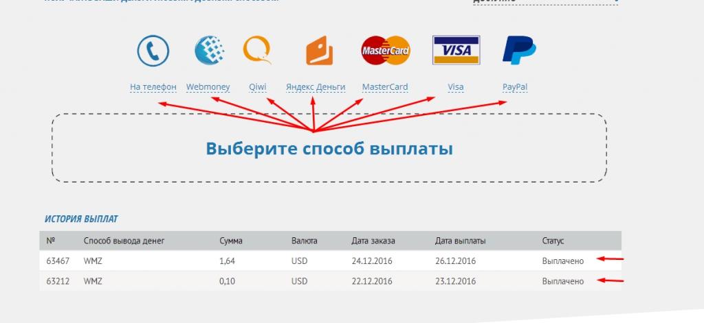 Cash4brands - Cash4brands - все суда!!!