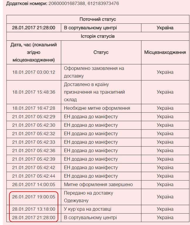НОВАЯ ПОЧТА (Нова Пошта) - Обманывают с курьерской доставкой