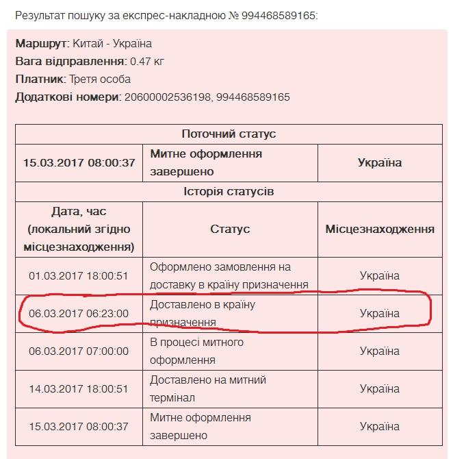 НОВАЯ ПОЧТА (Нова Пошта) - АЛИЭКСПРЕСС