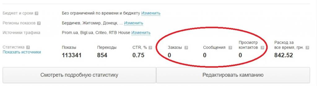 Prom.ua - Тихая грусть.