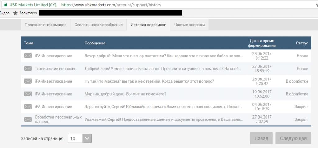 UBK Markets - Не Платит
