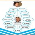 Отзыв о Киевводоканал: Киевляне! Полюбуйтесь кого вы выбираете депутатами!