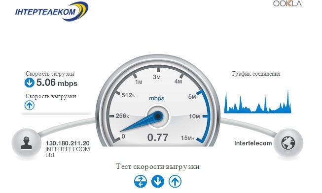 Мобильный интернет Интертелеком - Изменения в лучшую сторону