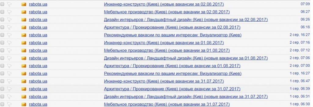 rabota.ua - Безрамотный сайт - rabota.ua!!!