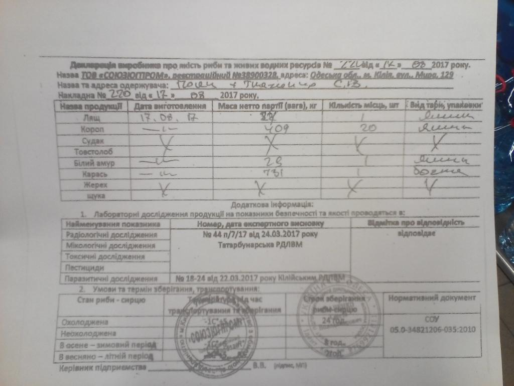 Ревизор - Прошу проверить магазин КОПЕЙКА что находиться в Белгород-Днестровсом