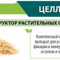 Целлюлад ENZIM Agro
