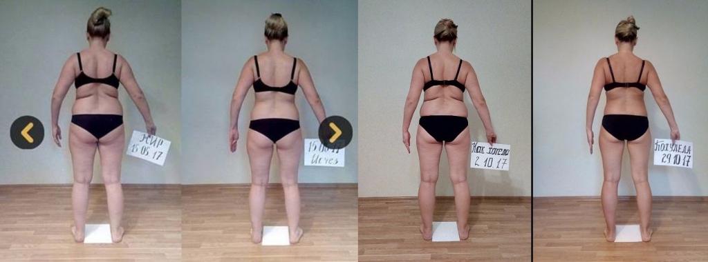 Резко Набрала Вес Как Сбросить. Как похудеть: 10 золотых правил избавления от лишнего веса