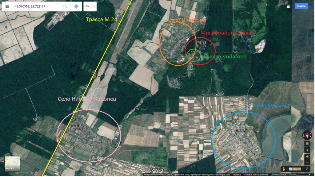 Доказательства отзыва о компании Vodafone Украина №500