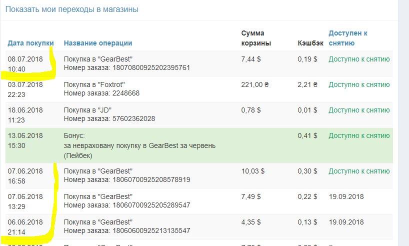 Кешбек-сервіс PayBack - Кешбек 3.5 месяца не платят