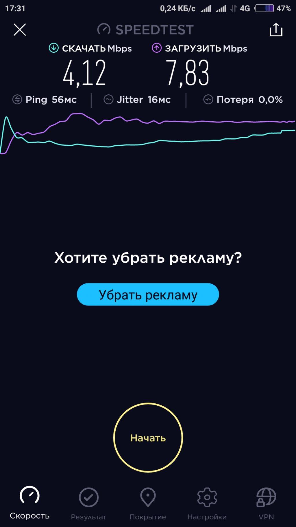 Киевстар (Kyivstar) - 4g пили или копали?