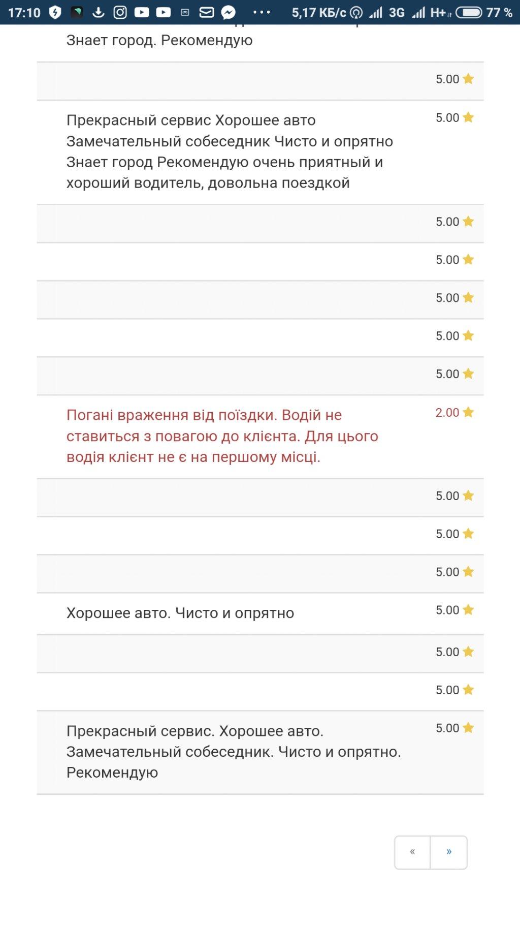 Uklon.ua (заказ такси) - Всегда найдётся обиженный жизнью, возомнивший себя царьком