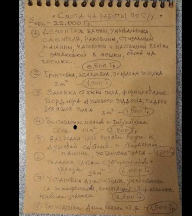 Дизайн-студия Виктора Нефедова - Виктор Нефедов- ужасный человек, прораб, архитектор.