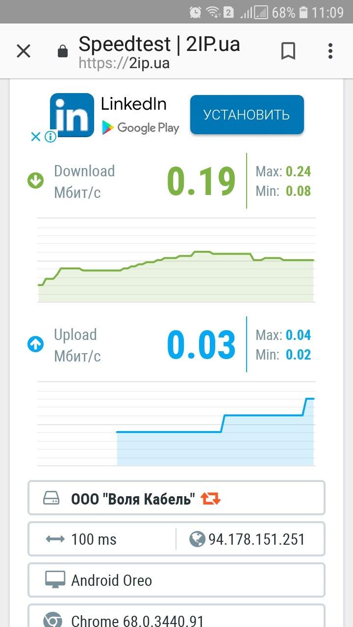 ОГО интернет от Укртелеком - И эта скорость за которую эти ушлепки берут 150гр.