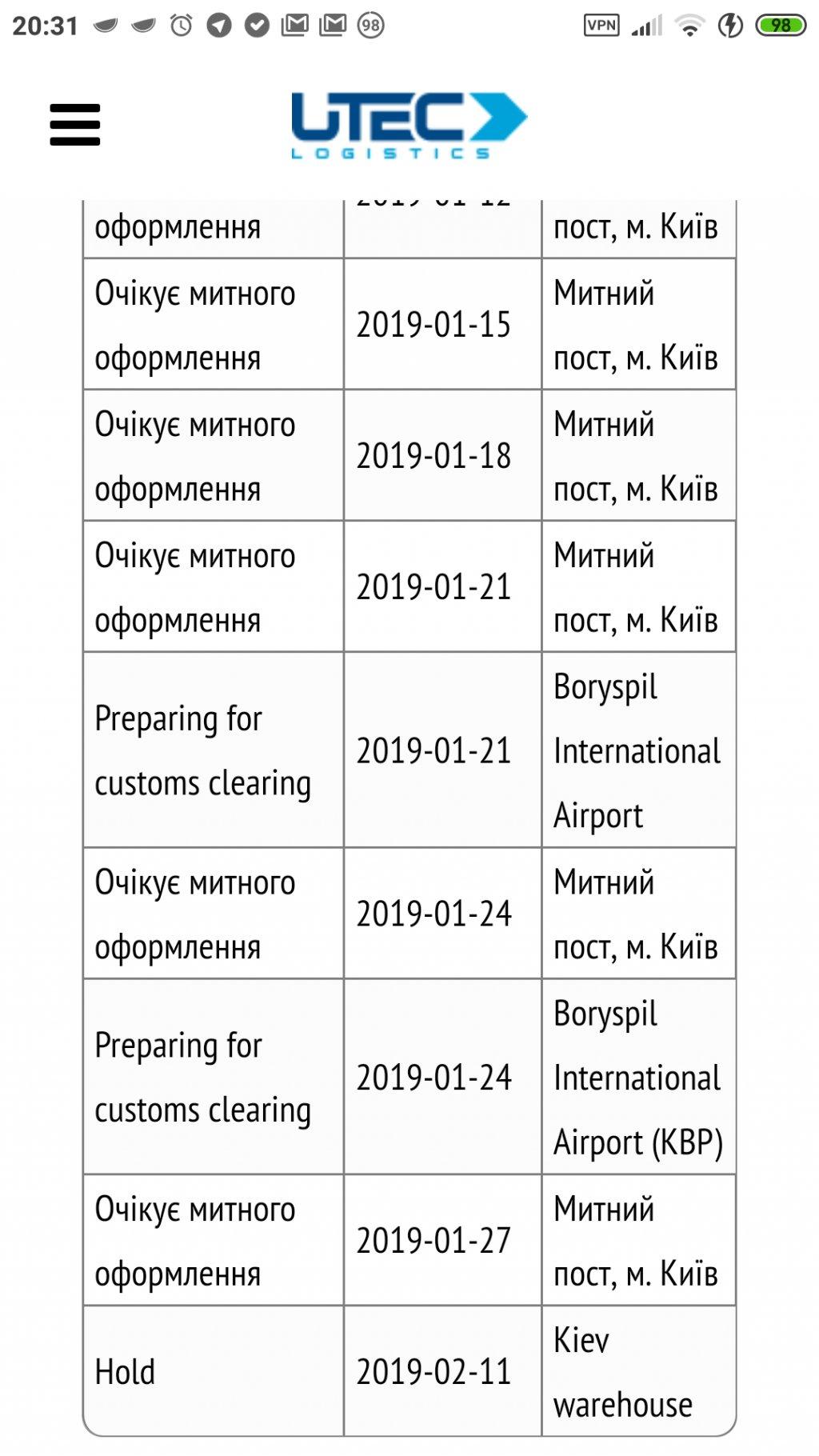 UTEC Express - 06.01 зрушились