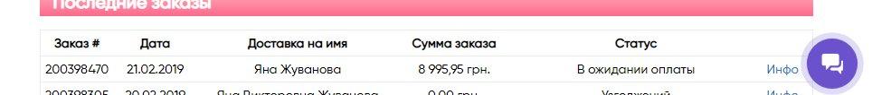 Интернет магазин цветов Флориум - ОБМАН