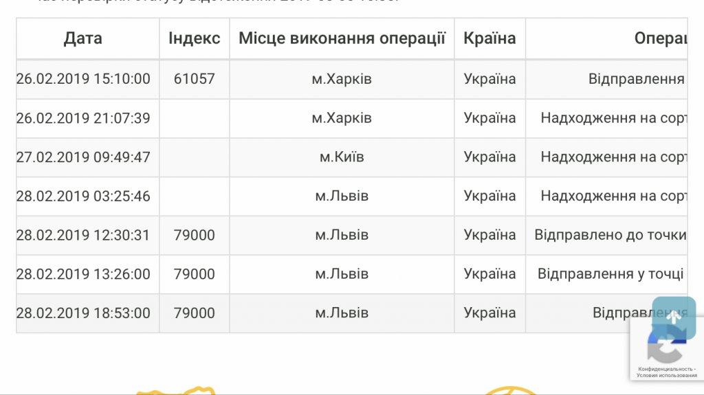 ANSWEAR.ua - Жду возврата денег!