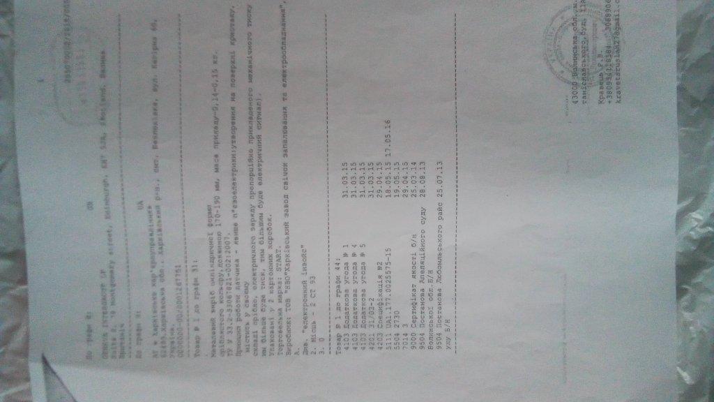 Харьков форум - Нашли документы