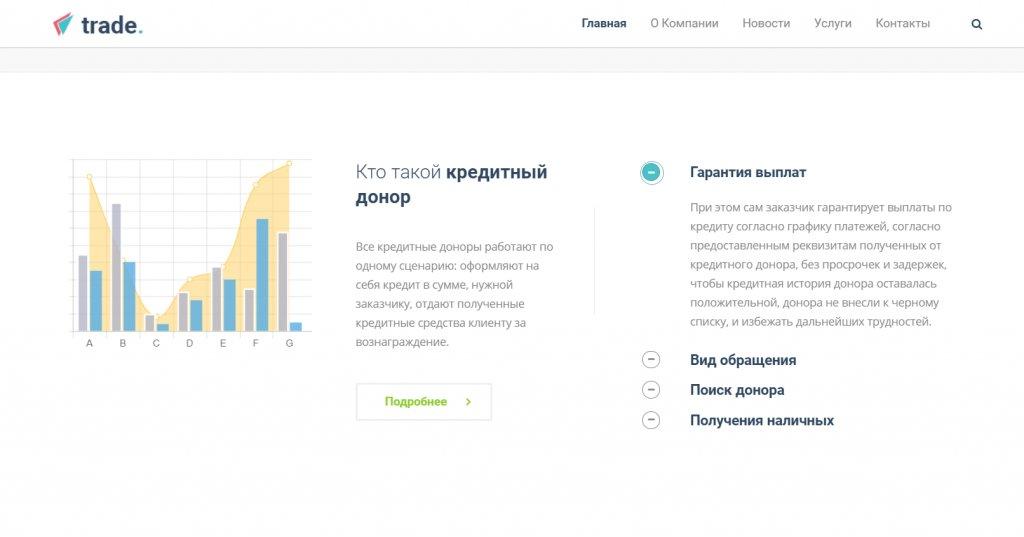 Взять кредит через донора украина стиральную машину в кредит онлайн заявка