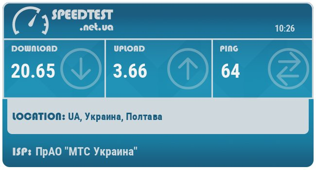 Vodafone Украина - подключают сами подписки