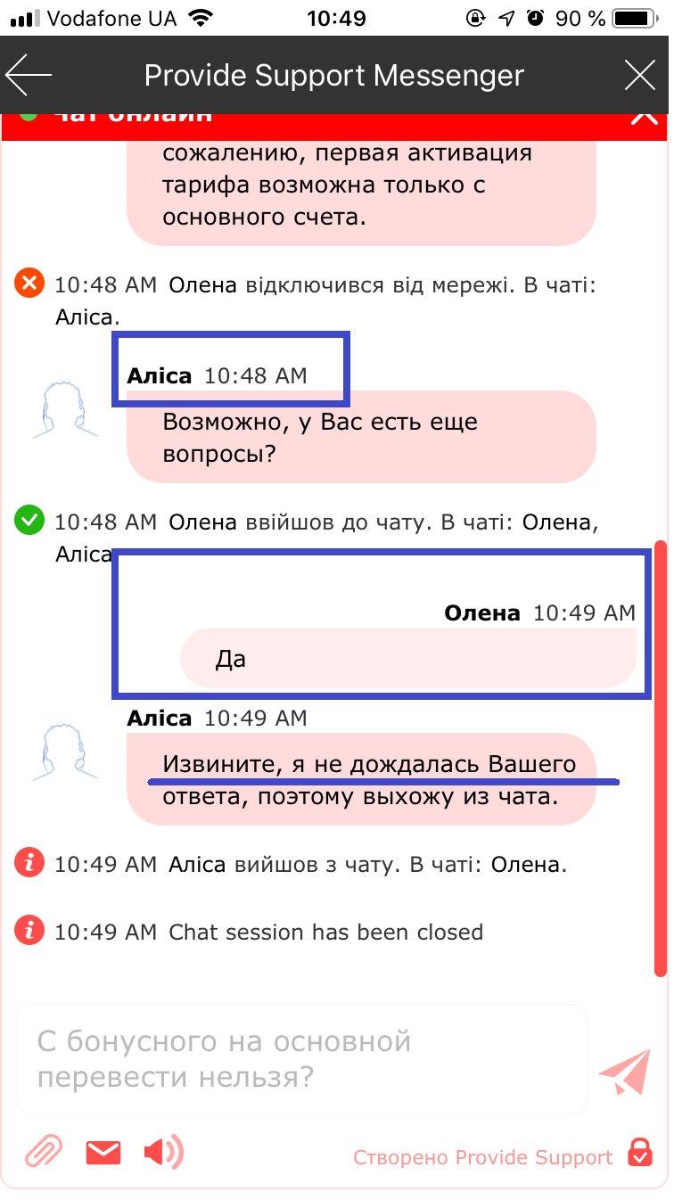 Vodafone Украина - Операторы Водафон