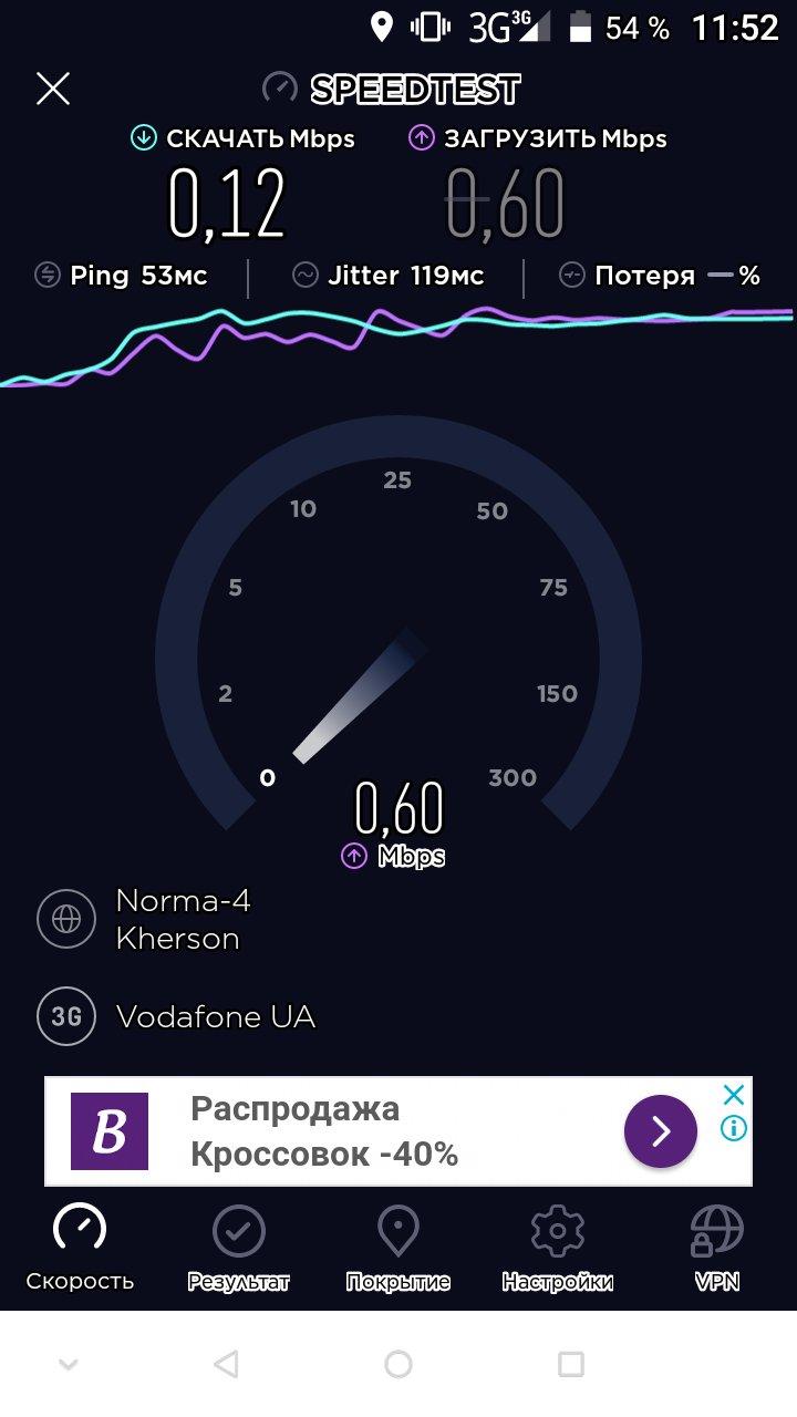 Vodafone Украина - Шарлатаны. Инет никакой.