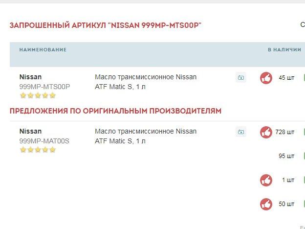 EXIST.UA -