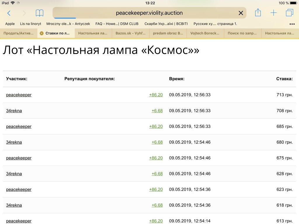 Аукцион Violity - Месть Модератора и очередной факт Минуса