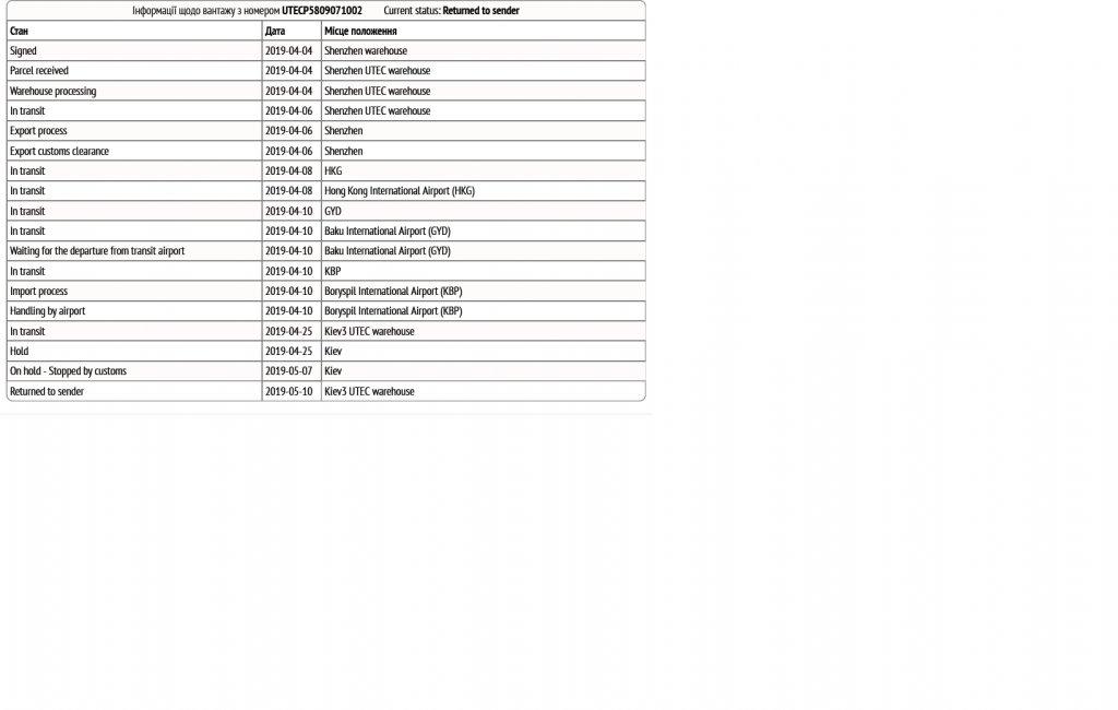 UTEC Express - Компанія Ютек злодії і брехуни!!!!!! Віддайте посилку