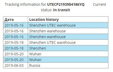 UTEC Express - Ехала посылка ехала и приехала в Россию..