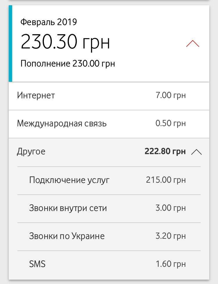 Vodafone Украина - Развод в Vodafone