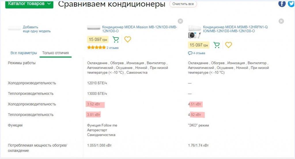 e5a05e66c51c2 ... Розетка - интернет-магазин (rozetka.ua) - Больше никогда ...