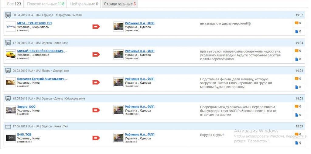 Е95 - О том как работает ОО Е95 и чем именно занимается её зам директора Беспалов Евгений