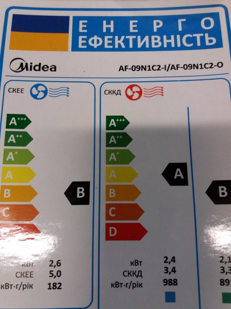 Эльдорадо - некачественная\бесплатная2500грн\ установка кондиционера
