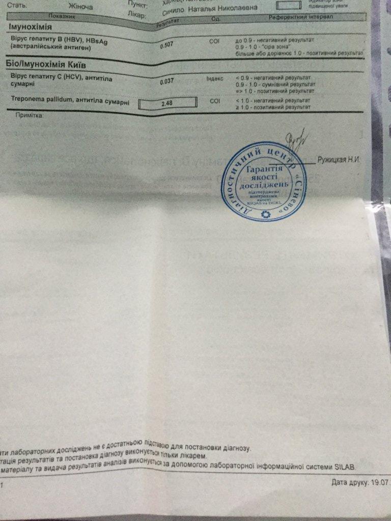 СИНЭВО (SYNEVO) медицинская лаборатория - Ложный результат,сорвавший плановую операцию