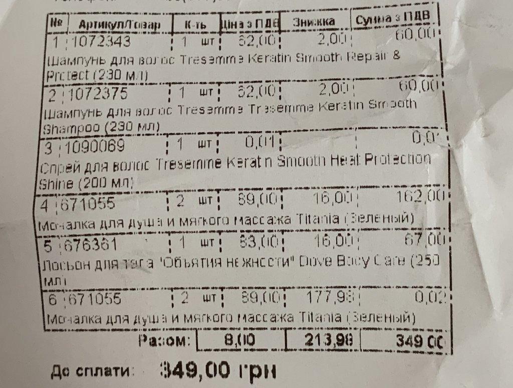 Интернет-магазин PARFUMS.UA - Мошенничество с акциями, воровство, игнор.