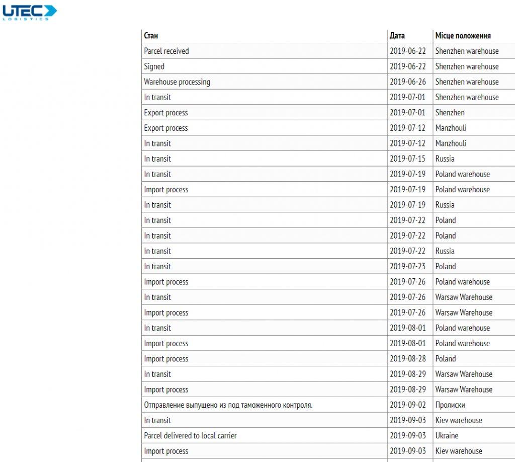 UTEC Express - супер експрес. експресніше не буває.