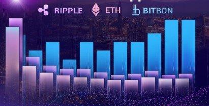 Бит Трейд - биржа цифровых активов - bit.trade отзыв и мнение