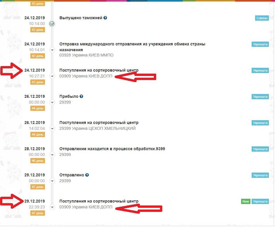 Укрпошта (Укрпочта) - Юмористы из Укрпочты